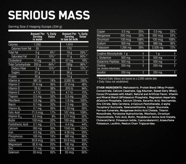 serious_mass_label